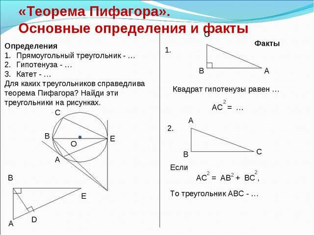 «Теорема Пифагора». Основные определения и факты Определения Прямоугольный тр...