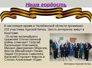 Наша гордость 70-летие величайшего сражения Отечественной войны отмечают Гео