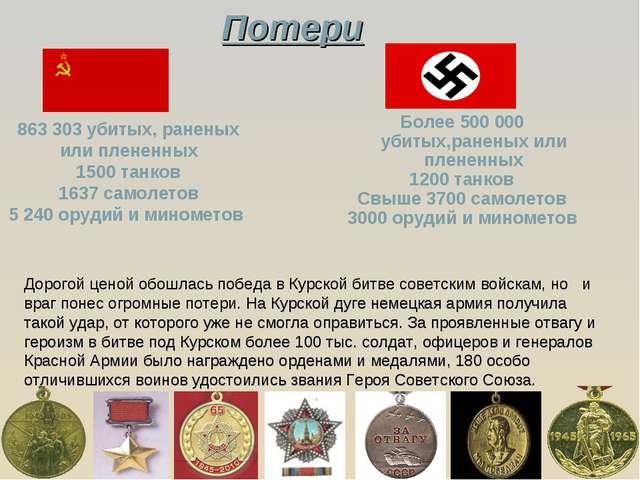 Более 500 000 убитых,раненых или плененных 1200 танков Свыше 3700 самолетов 3...