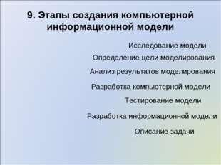 9. Этапы создания компьютерной информационной модели Описание задачи Определе