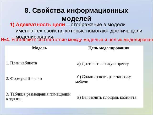 8. Свойства информационных моделей 1) Адекватность цели – отображение в модел...