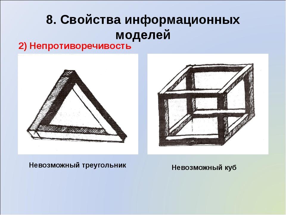 8. Свойства информационных моделей 2) Непротиворечивость Невозможный треуголь...