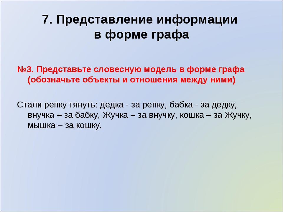 7. Представление информации в форме графа №3. Представьте словесную модель в...