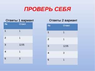 ПРОВЕРЬ СЕБЯ Ответы 1 вариант Ответы 2 вариант №Ответ 11 21 31235 41 53