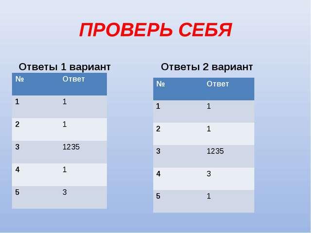 ПРОВЕРЬ СЕБЯ Ответы 1 вариант Ответы 2 вариант №Ответ 11 21 31235 41 53...