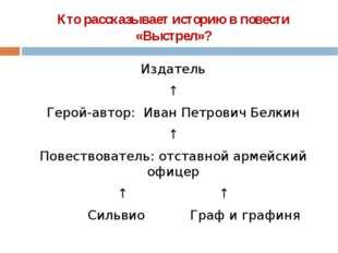 Кто рассказывает историю в повести «Выстрел»? Издатель ↑ Герой-автор: Иван Пе