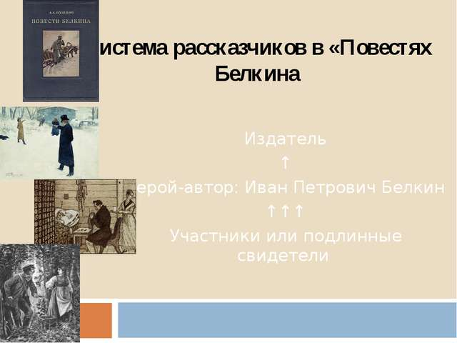 Система рассказчиков в «Повестях Белкина Издатель ↑ Герой-автор: Иван Петрови...