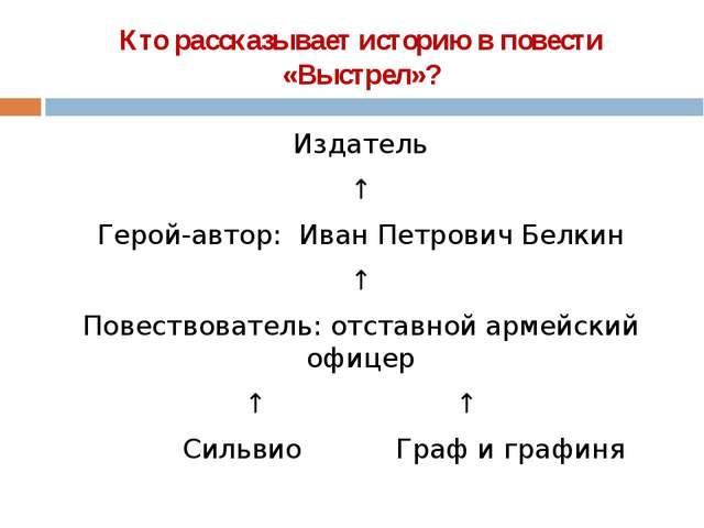 Кто рассказывает историю в повести «Выстрел»? Издатель ↑ Герой-автор: Иван Пе...