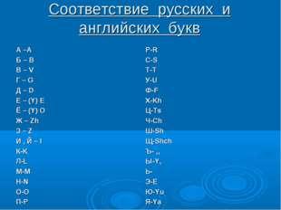 Соответствие русских и английских букв А –A Б – B В – V Г – G Д – D Е – (Y) E