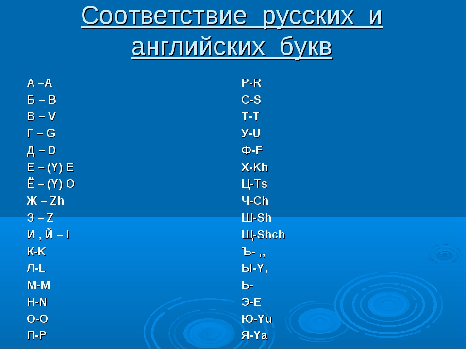 Соответствие русских и английских букв А –A Б – B В – V Г – G Д – D Е – (Y) E...