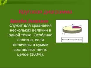 Круговая диаграмма Круговая диаграмма служит для сравнения нескольких величин