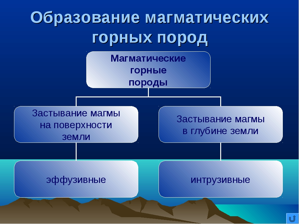 Образование магматических горных пород