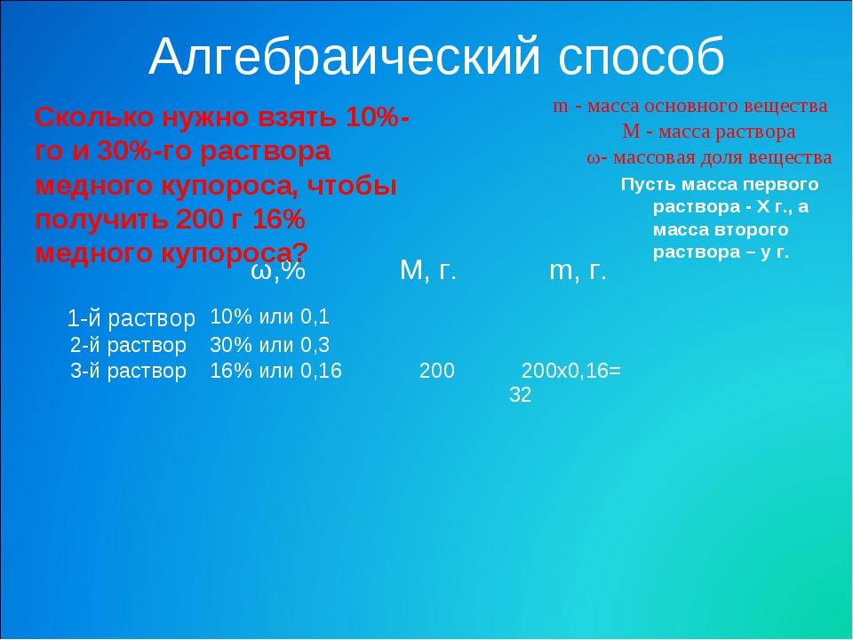Алгебраический способ Сколько нужно взять 10%-го и 30%-го раствора медного ку...