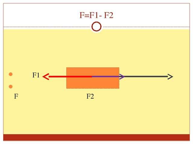 F=F1- F2 F1 F F2