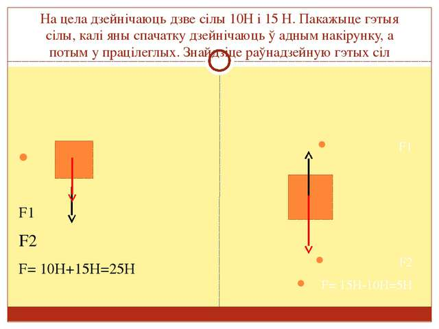 На цела дзейнічаюць дзве сілы 10Н і 15 Н. Пакажыце гэтыя сілы, калі яны спача...