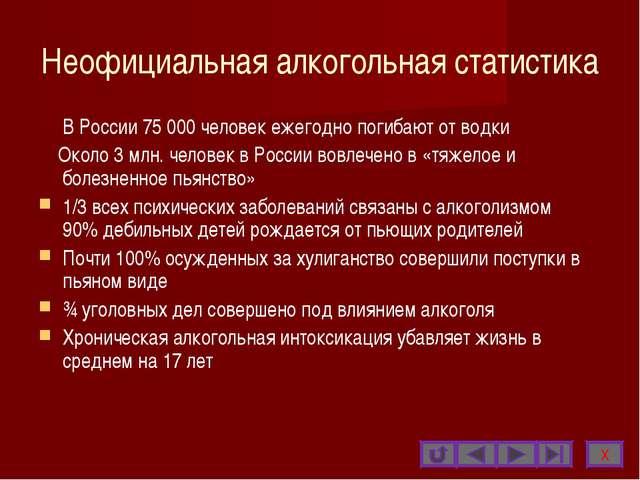 Неофициальная алкогольная статистика В России 75 000 человек ежегодно погиба...
