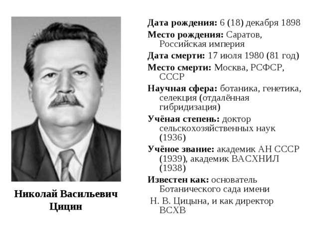 Николай Васильевич Цицин Дата рождения: 6 (18) декабря 1898 Место рождения: С...
