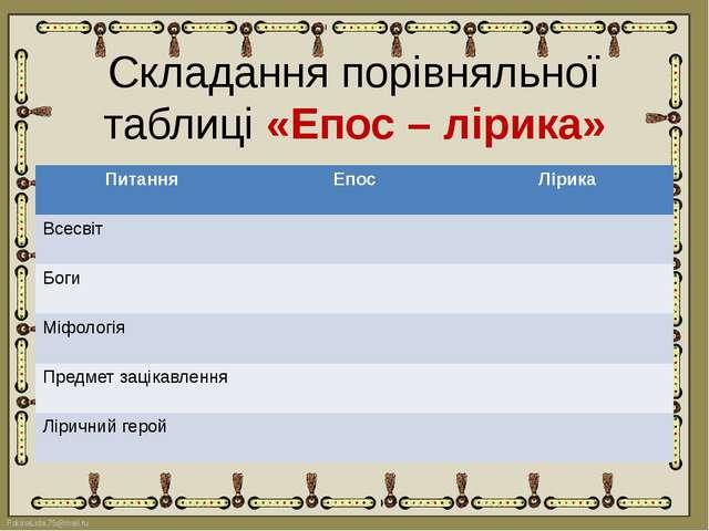 Складання порівняльної таблиці «Епос – лірика» Питання Епос Лірика Всесвіт Бо...