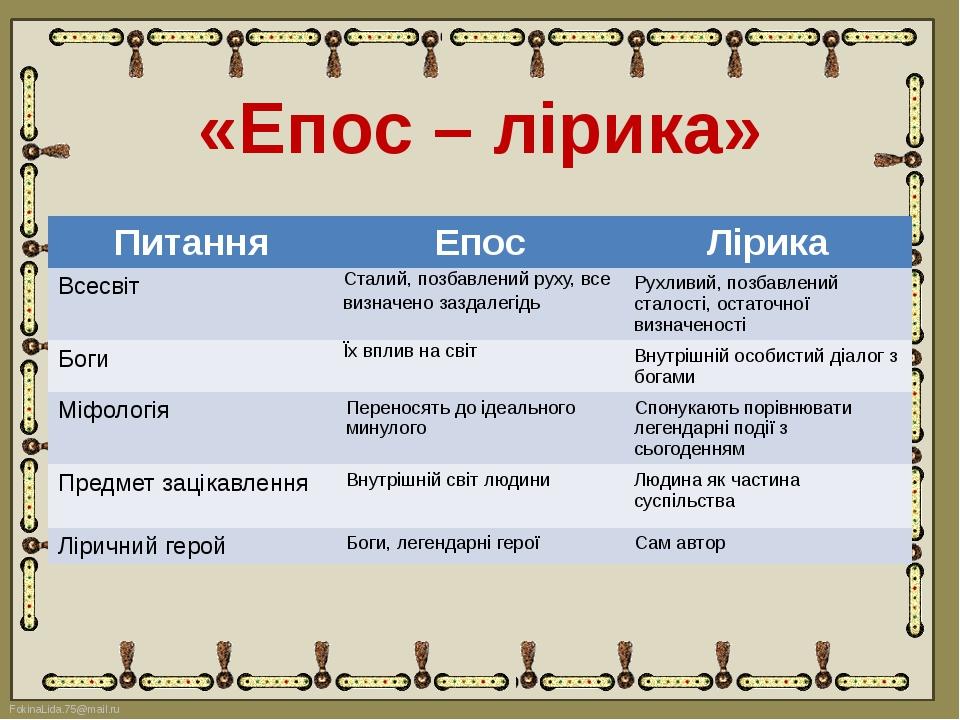 «Епос – лірика» Питання Епос Лірика Всесвіт Сталий, позбавлений руху, все виз...