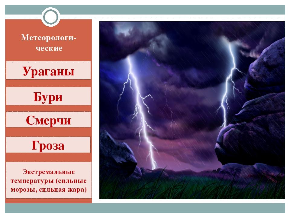 Метеорологи-ческие Ураганы Бури Смерчи Гроза Экстремальные температуры (сильн...