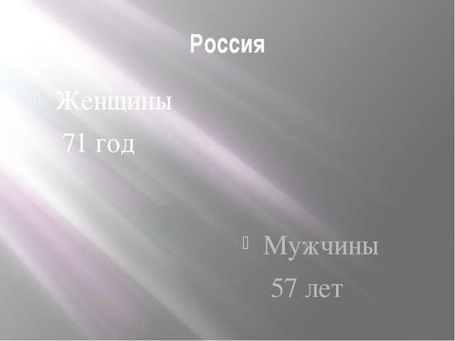 Россия Женщины 71 год Мужчины 57 лет