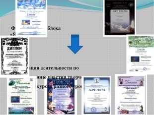 Формирование блока «Я - мастер» организация деятельности по осуществлению уч