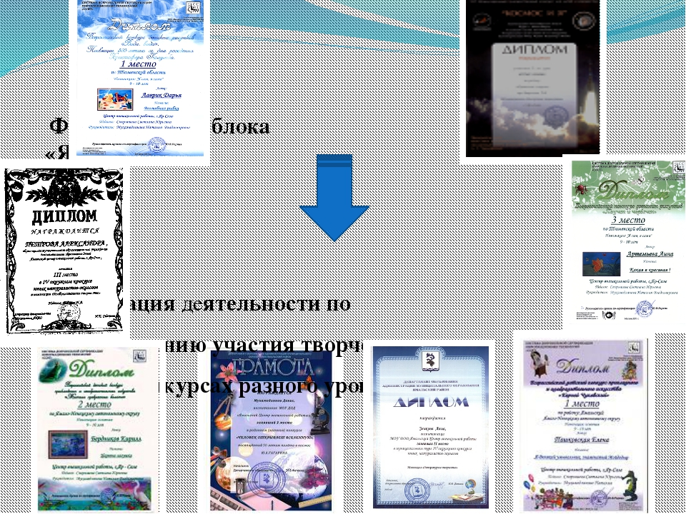 Формирование блока «Я - мастер» организация деятельности по осуществлению уч...
