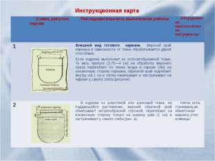 Инструкционная карта Схема, рисунок, чертеж Последовательность выполнения раб