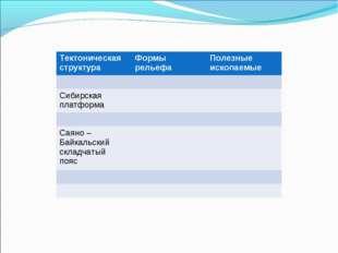 Тектоническая структураФормы рельефаПолезные ископаемые  Сибирская платфо