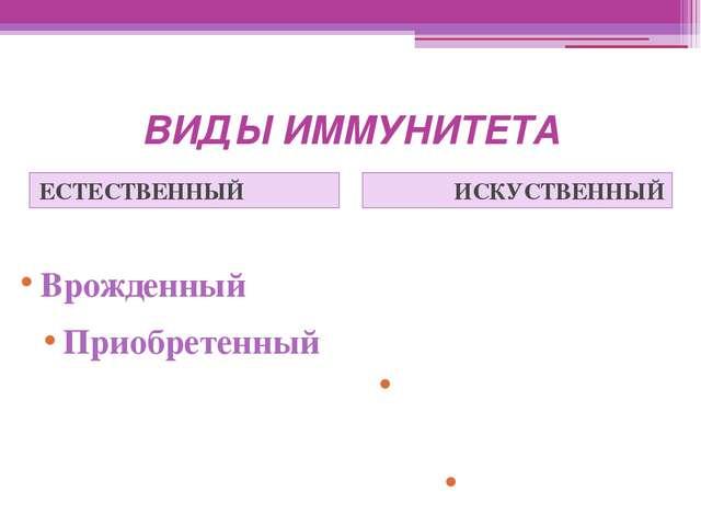 ВИДЫ ИММУНИТЕТА ЕСТЕСТВЕННЫЙ ИСКУСТВЕННЫЙ Врожденный Приобретенный Активный П...