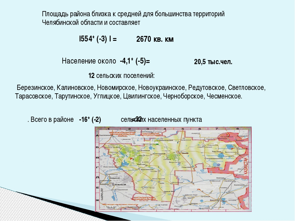 Площадь района близка к средней для большинства территорий Челябинской област...