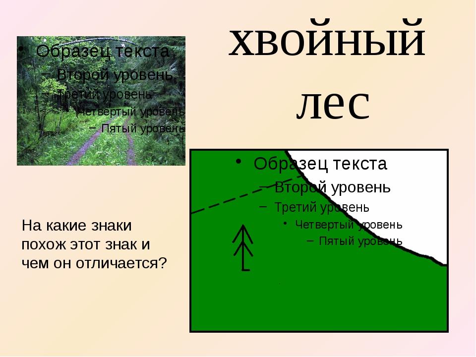 составление плана местности конспект урока по географии 6 кл