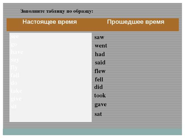 fell saw went had said flew did took gave sat Заполните таблицу по образцу: Н...