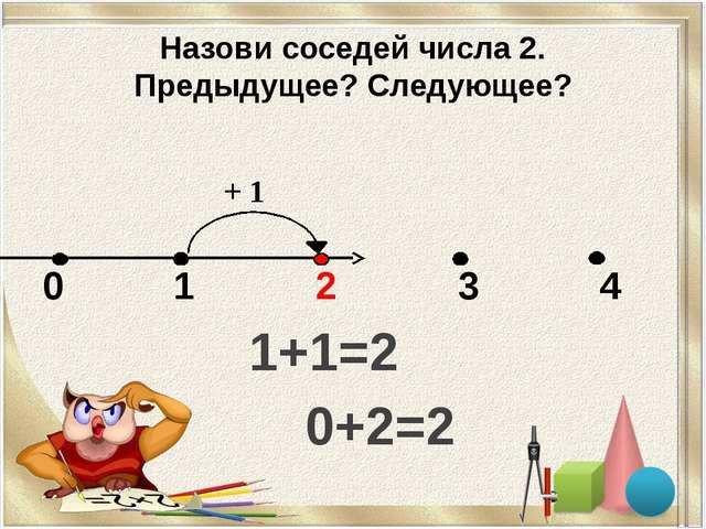 Конспект урока математики в 1 классе петерсон число и цифра нуль