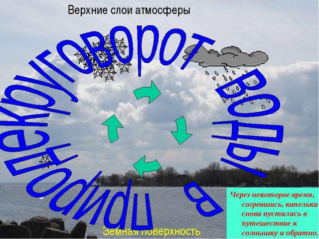Верхние слои атмосферы Земная поверхность Через некоторое время, согревшись,...