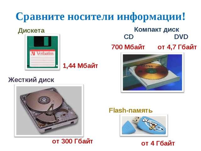от 4 Гбайт Жесткий диск Flash-память Компакт диск 700 Мбайт Дискета 1,44 Мбай...