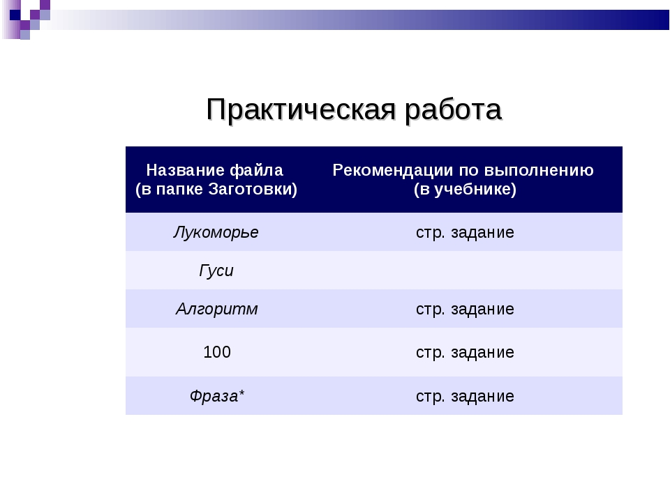 Практическая работа Название файла (в папке Заготовки)Рекомендации по выполн...