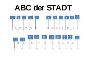 ABC der STADT 0 1 2 3 4 5 6 7 8 9 10 A B C D E F G H I K L M N O P R S T U V