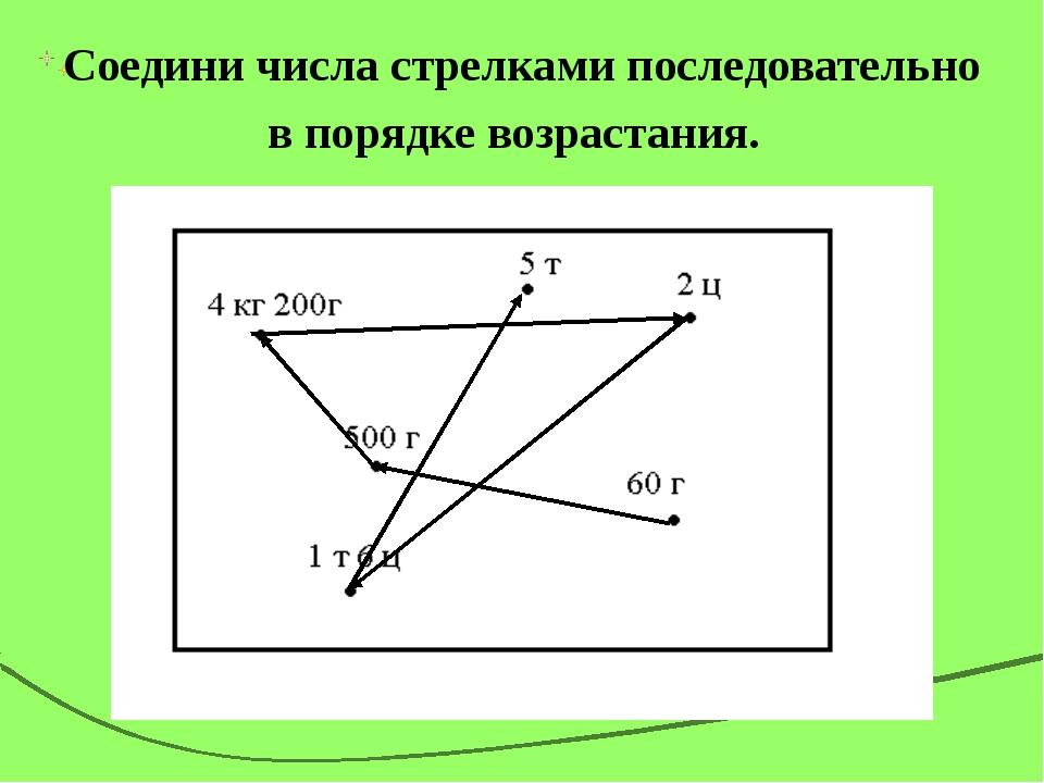 Соедини числа стрелками последовательно в порядке возрастания.