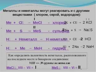 Металлы и неметаллы могут реагировать и с другими веществами ( хлором, серой,