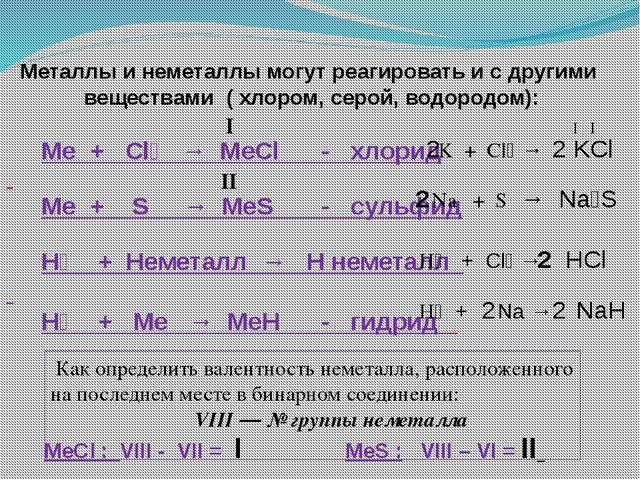 Металлы и неметаллы могут реагировать и с другими веществами ( хлором, серой,...