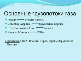 Основные грузопотоки газа Россия страны Европы Северная Африка Зарубежная Евр
