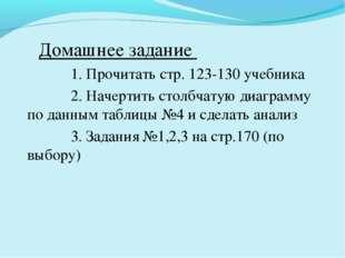 Домашнее задание 1. Прочитать стр. 123-130 учебника 2. Начертить столбчатую
