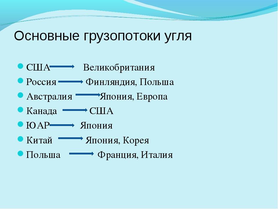 Основные грузопотоки угля США Великобритания Россия Финляндия, Польша Австрал...