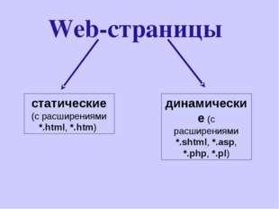 Web-страницы cтатические (с расширениями *.html, *.htm) динамические (с расши