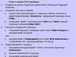 Этапы создания Web-страницы: Создаем на диске отдельную директорию (папку) д