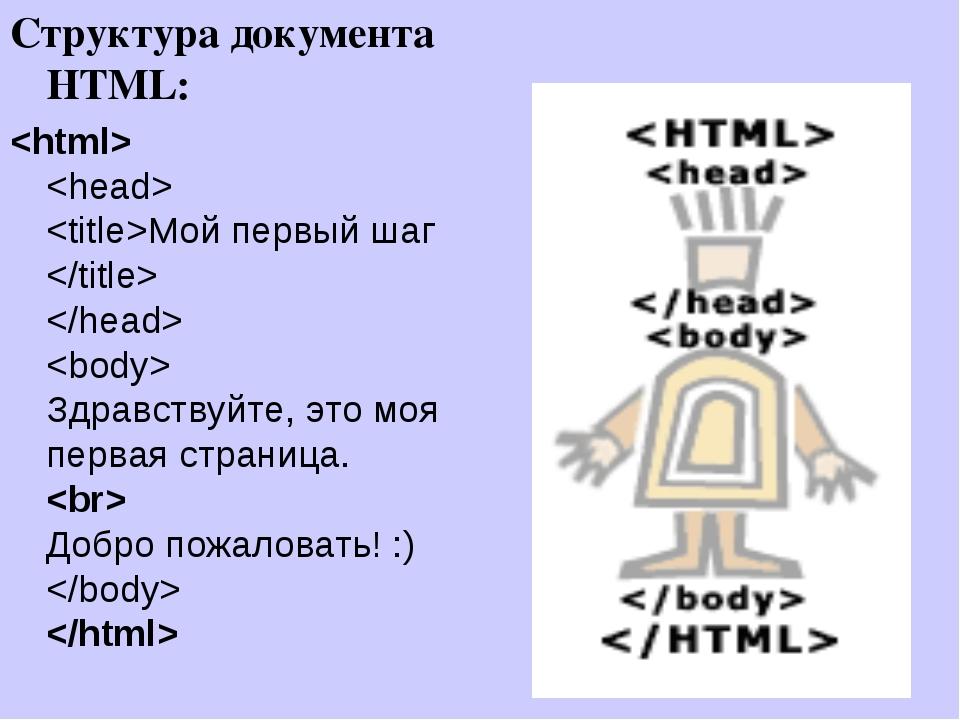Структура документа HTML:   Мой первый шаг    Здравствуйте, это моя первая ст...