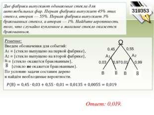 Решение: Определим события: А ={вопрос на тему «Вписанная окружность»},Р(А