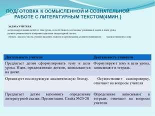 ПОДГОТОВКА К ОСМЫСЛЕННОЙ И СОЗНАТЕЛЬНОЙ РАБОТЕ С ЛИТЕРАТУРНЫМ ТЕКСТОМ(4МИН.)