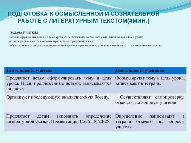 ПОДГОТОВКА К ОСМЫСЛЕННОЙ И СОЗНАТЕЛЬНОЙ РАБОТЕ С ЛИТЕРАТУРНЫМ ТЕКСТОМ(4МИН.)...